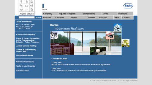 Bildschirmfoto Webdesign XL F. Hoffmann-La Roche AG – Roche Schweiz