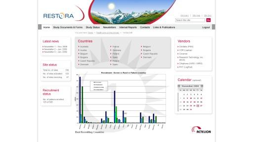 Bildschirmfoto Intranet Actelion von Restora 1